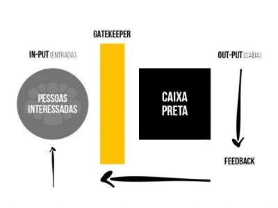 Informação, filtro e adoecimento coletivo: Diálogo entre David Easton e Jessé Souza